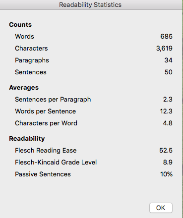 An example of the readability statistics provided by Microsoft Word. Section One is Counts: Words, Characters, Paragraphs, Sentences. Section Two is Averages: Sentences per Paragraph, Words per Sentence, Characters per Word. Section Three is Readability: Flesch Reading Ease, Flesch-Kincaid Grade Level, Passive Sentences.
